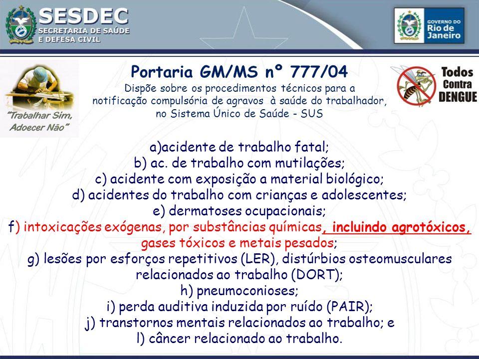 Divisão de Saúde do Trabalhador Tels: 2333-3725 e 2333-3864 pstrab@saude.rj.gov.br