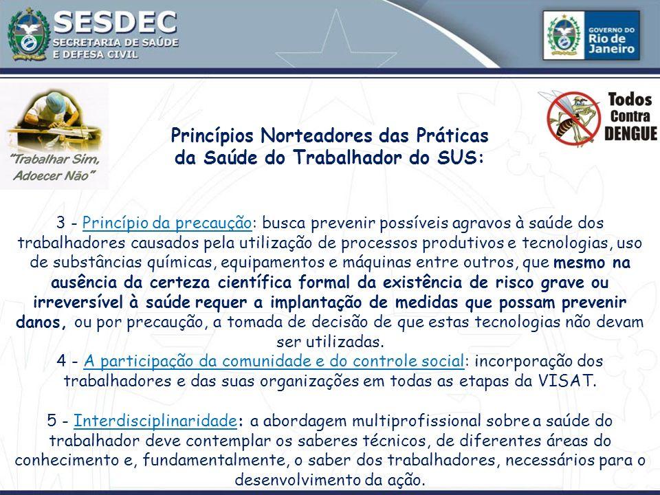 3 - Princípio da precaução: a incorporação do princípio da precaução pela área da Saúde do Trabalhador é de suma importância e busca, sobretudo, preve