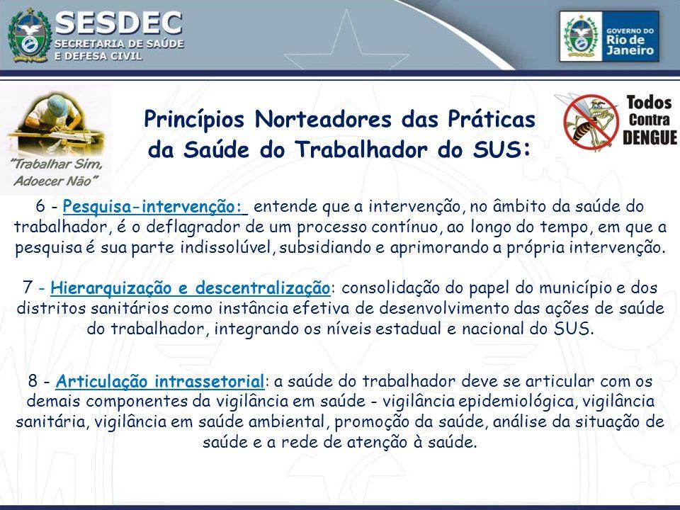 Princípios Norteadores das Práticas da Saúde do Trabalhador do SUS : 6 - Pesquisa-intervenção: entende que a intervenção, no âmbito da saúde do trabal