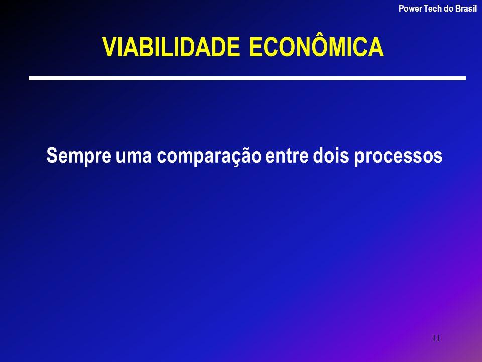 11 VIABILIDADE ECONÔMICA Power Tech do Brasil Sempre uma comparação entre dois processos