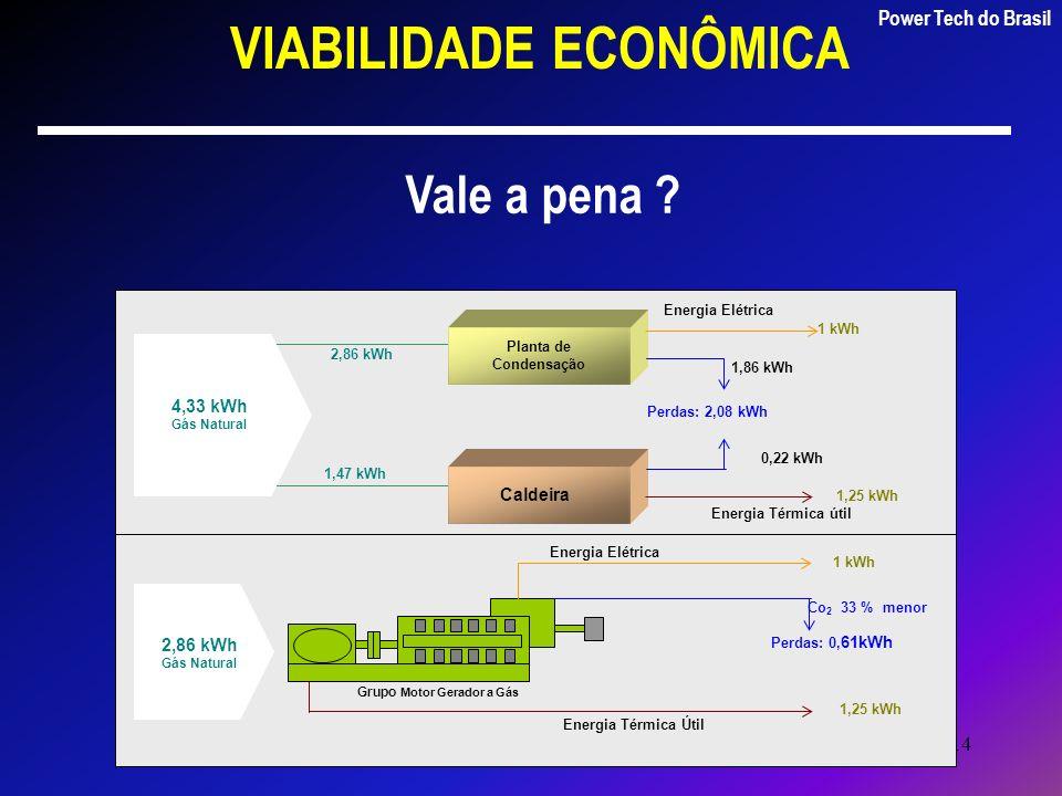 14 VIABILIDADE ECONÔMICA 4,33 kWh Gás Natural 2,86 kWh 1,47 kWh Perdas: 2,08 kWh Energia Elétrica 1 kWh 1,86 kWh 0,22 kWh 1,25 kWh Caldeira Planta de