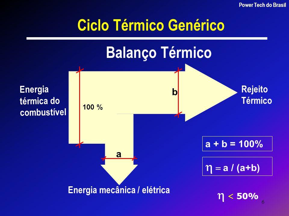 6 Energia térmica do combustível Energia mecânica / elétrica Rejeito Térmico Balanço Térmico Ciclo Térmico Genérico Power Tech do Brasil b a 100 % a +