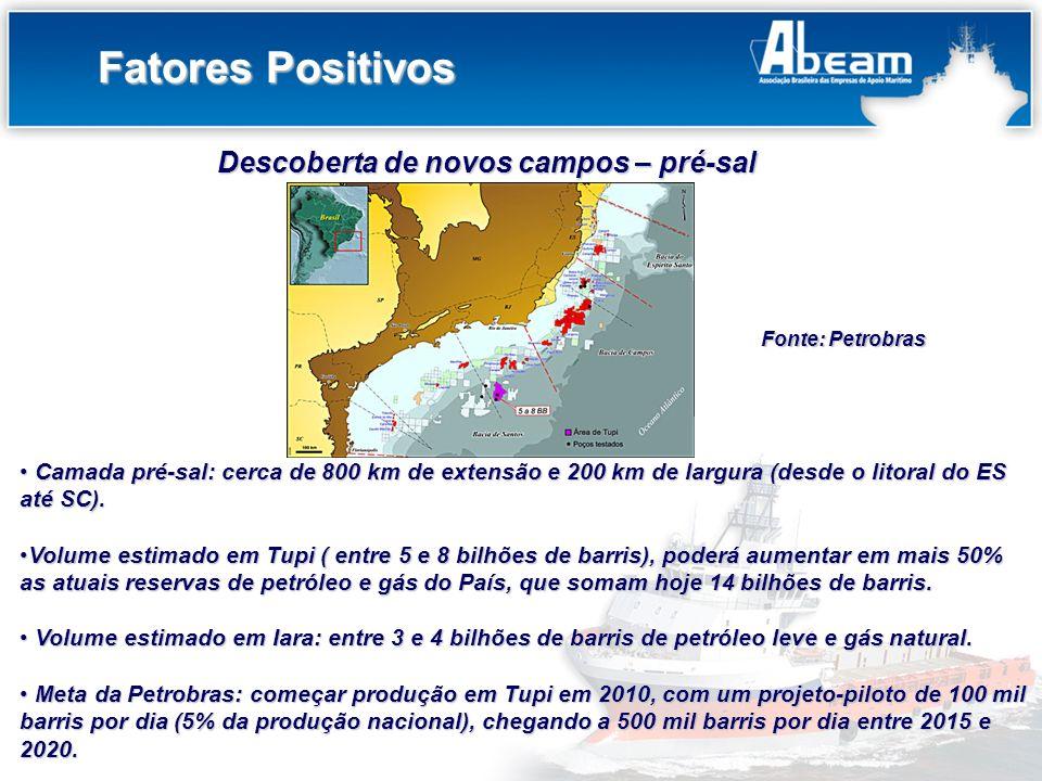 Título do Slide Fatores Positivos Camada pré-sal: cerca de 800 km de extensão e 200 km de largura (desde o litoral do ES até SC). Camada pré-sal: cerc