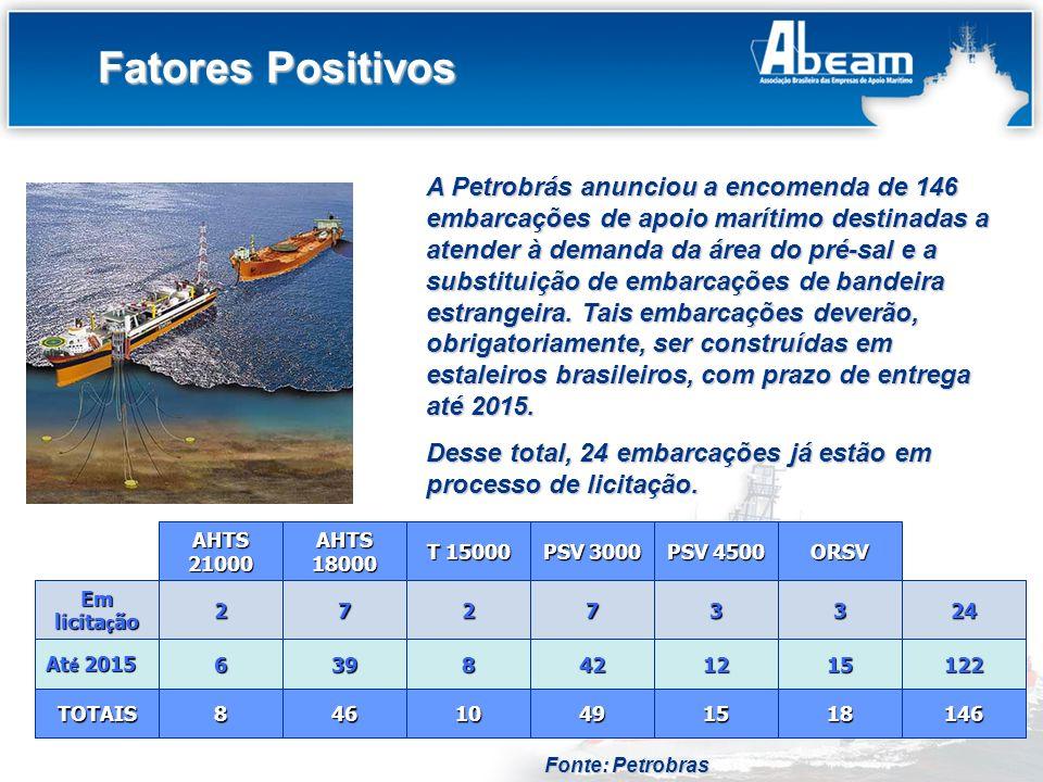 Título do Slide Fatores Positivos A Petrobrás anunciou a encomenda de 146 embarcações de apoio marítimo destinadas a atender à demanda da área do pré-