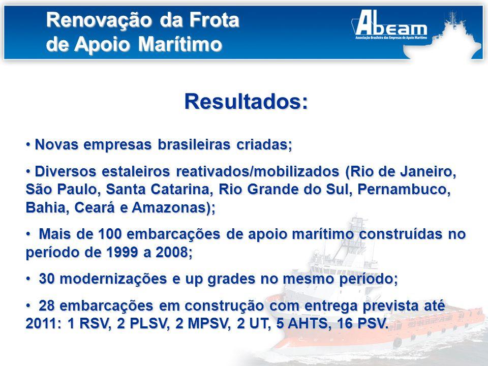 Resultados: Novas empresas brasileiras criadas; Novas empresas brasileiras criadas; Diversos estaleiros reativados/mobilizados (Rio de Janeiro, São Pa