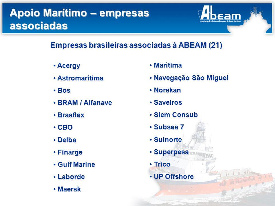 Empresas brasileiras associadas à ABEAM (21) Acergy Acergy Astromarítima Astromarítima Bos Bos BRAM / Alfanave BRAM / Alfanave Brasflex Brasflex CBO C