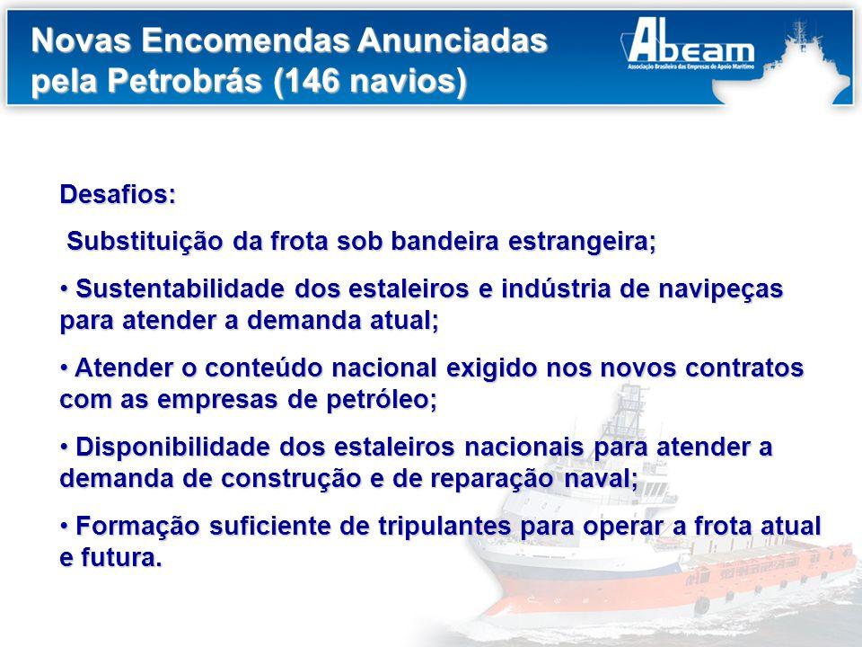 Título do Slide Novas Encomendas Anunciadas pela Petrobrás (146 navios) Desafios: Substituição da frota sob bandeira estrangeira; Substituição da frot