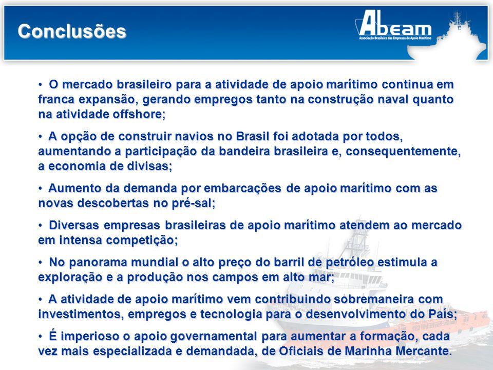Título do Slide Conclusões O mercado brasileiro para a atividade de apoio marítimo continua em franca expansão, gerando empregos tanto na construção n