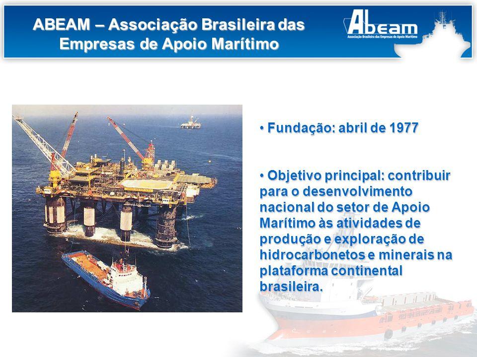 Título do Slide ABEAM – Associação Brasileira das Empresas de Apoio Marítimo Fundação: abril de 1977 Fundação: abril de 1977 Objetivo principal: contr