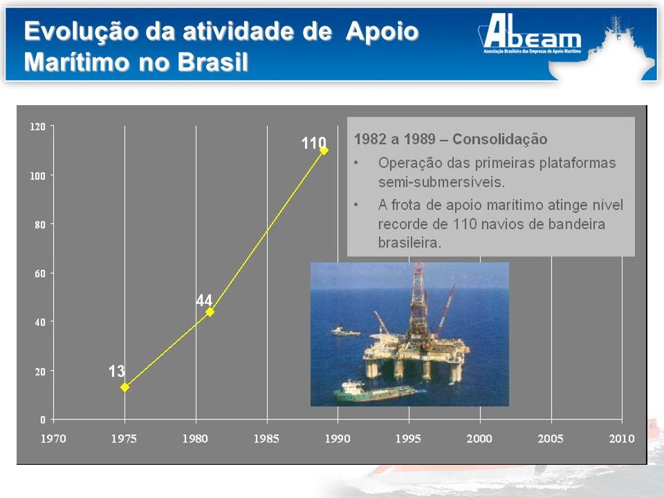Apoio Marítimo – empresas autorizadas Existem hoje 81 empresas autorizadas pela ANTAQ a operar no apoio marítimo.