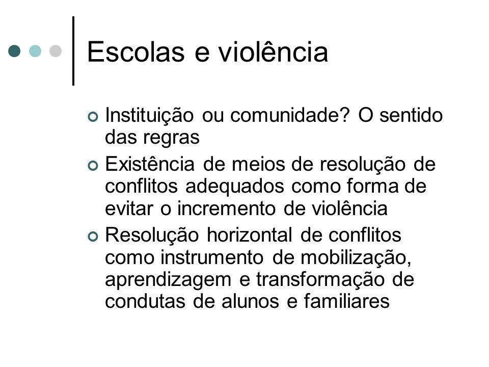 Escolas e violência Instituição ou comunidade.