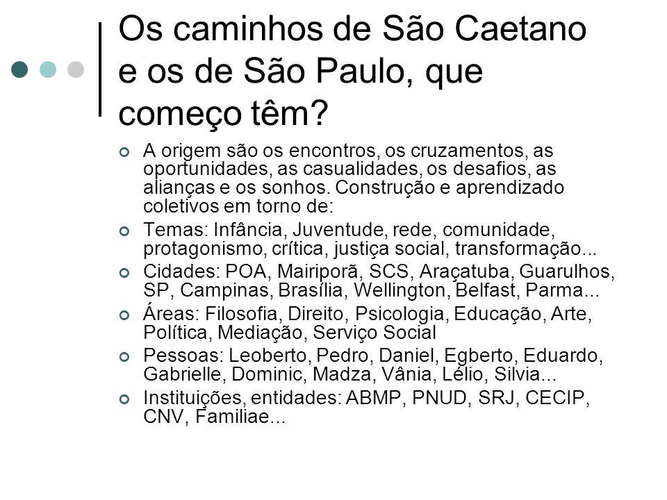 O poder da questão: foco, mobilização, sintonia no momento do surgimento (2005).