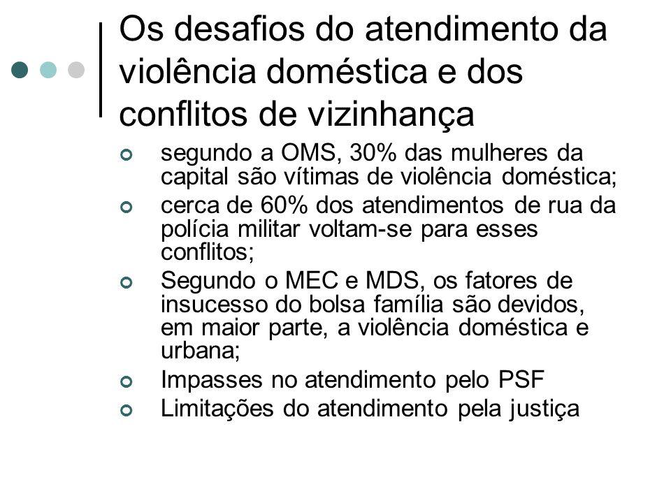 Os desafios do atendimento da violência doméstica e dos conflitos de vizinhança segundo a OMS, 30% das mulheres da capital são vítimas de violência doméstica; cerca de 60% dos atendimentos de rua da polícia militar voltam-se para esses conflitos; Segundo o MEC e MDS, os fatores de insucesso do bolsa família são devidos, em maior parte, a violência doméstica e urbana; Impasses no atendimento pelo PSF Limitações do atendimento pela justiça
