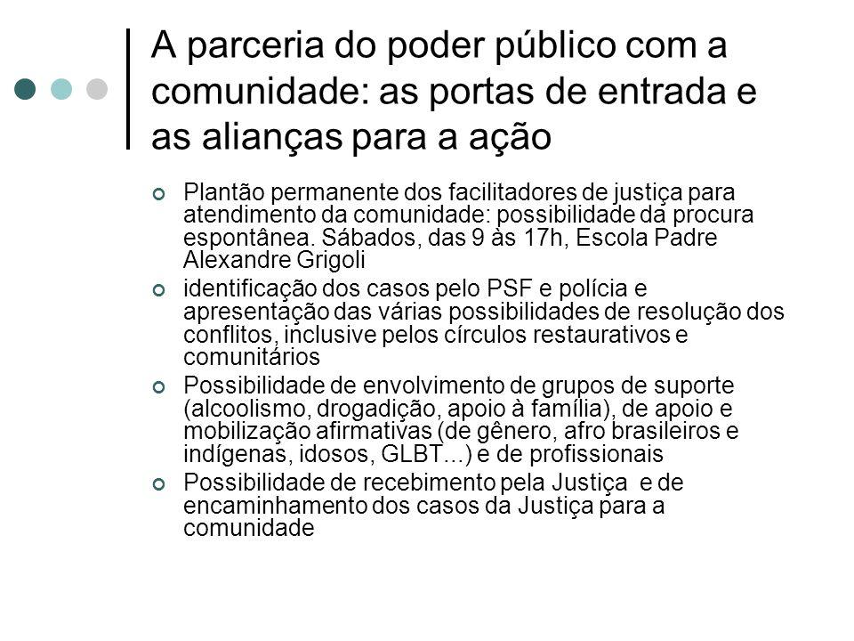 A parceria do poder público com a comunidade: as portas de entrada e as alianças para a ação Plantão permanente dos facilitadores de justiça para atendimento da comunidade: possibilidade da procura espontânea.