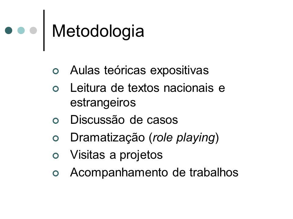 Metodologia Aulas teóricas expositivas Leitura de textos nacionais e estrangeiros Discussão de casos Dramatização (role playing) Visitas a projetos Acompanhamento de trabalhos