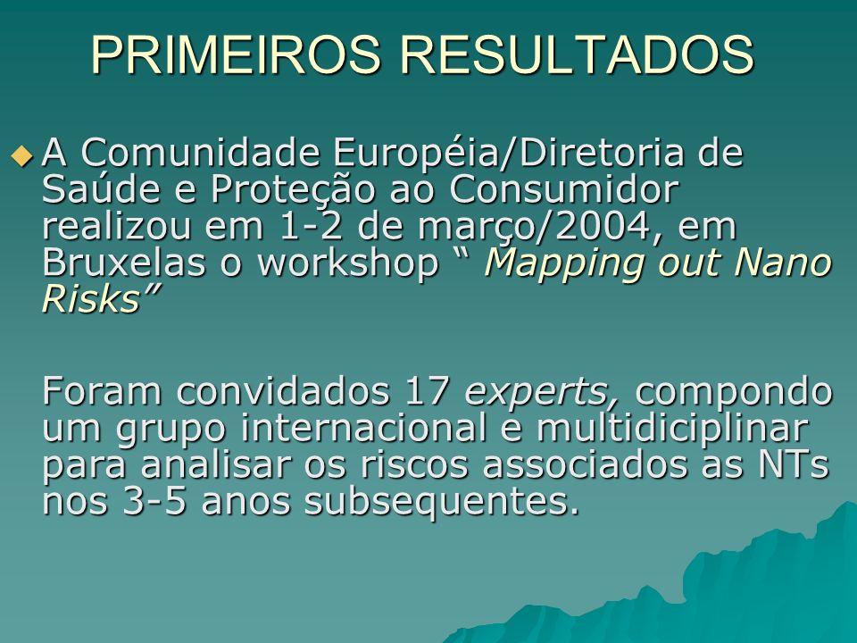 PRIMEIROS RESULTADOS A Comunidade Européia/Diretoria de Saúde e Proteção ao Consumidor realizou em 1-2 de março/2004, em Bruxelas o workshop Mapping out Nano Risks A Comunidade Européia/Diretoria de Saúde e Proteção ao Consumidor realizou em 1-2 de março/2004, em Bruxelas o workshop Mapping out Nano Risks Foram convidados 17 experts, compondo um grupo internacional e multidiciplinar para analisar os riscos associados as NTs nos 3-5 anos subsequentes.