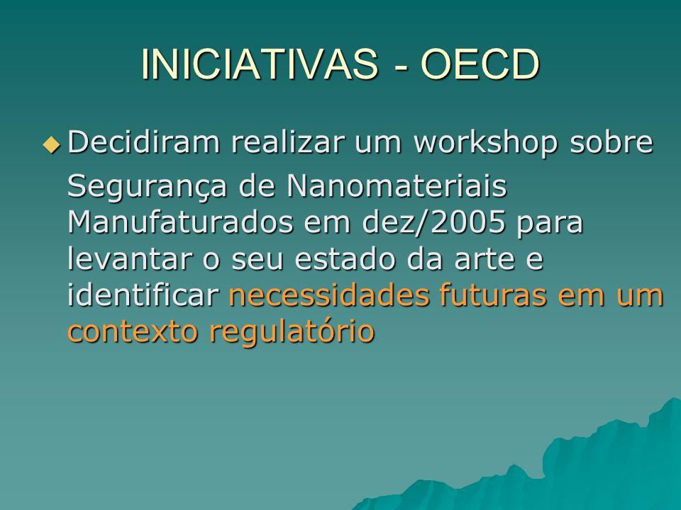 INICIATIVAS - OECD Decidiram realizar um workshop sobre Decidiram realizar um workshop sobre Segurança de Nanomateriais Manufaturados em dez/2005 para levantar o seu estado da arte e identificar necessidades futuras em um contexto regulatório