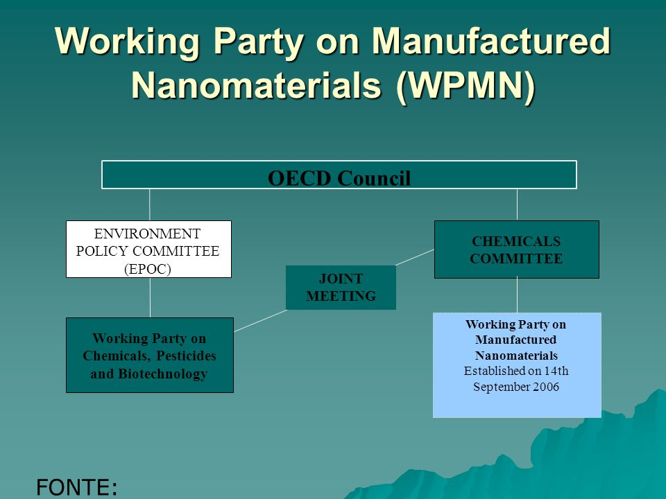Working Party on Manufactured Nanomaterials (WPMN) CHEMICALS COMMITTEE JOINT MEETING ENVIRONMENT POLICY COMMITTEE (EPOC) Working Party on Chemicals, P