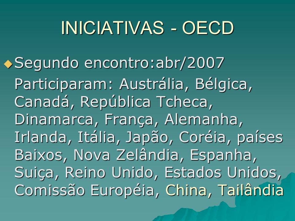 INICIATIVAS - OECD Segundo encontro:abr/2007 Segundo encontro:abr/2007 Participaram: Austrália, Bélgica, Canadá, República Tcheca, Dinamarca, França, Alemanha, Irlanda, Itália, Japão, Coréia, países Baixos, Nova Zelândia, Espanha, Suiça, Reino Unido, Estados Unidos, Comissão Européia, China, Tailândia
