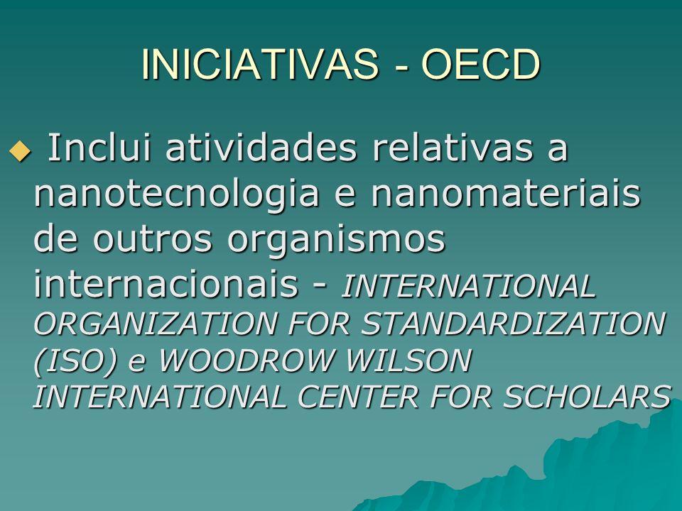 INICIATIVAS - OECD Inclui atividades relativas a nanotecnologia e nanomateriais de outros organismos internacionais - INTERNATIONAL ORGANIZATION FOR STANDARDIZATION (ISO) e WOODROW WILSON INTERNATIONAL CENTER FOR SCHOLARS Inclui atividades relativas a nanotecnologia e nanomateriais de outros organismos internacionais - INTERNATIONAL ORGANIZATION FOR STANDARDIZATION (ISO) e WOODROW WILSON INTERNATIONAL CENTER FOR SCHOLARS