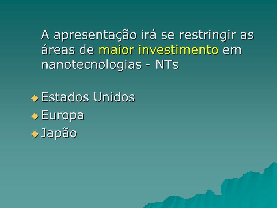 A apresentação irá se restringir as áreas de maior investimento em nanotecnologias - NTs Estados Unidos Estados Unidos Europa Europa Japão Japão