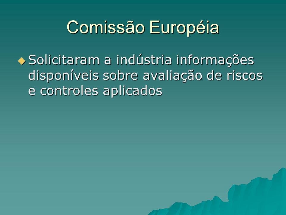 Comissão Européia Solicitaram a indústria informações disponíveis sobre avaliação de riscos e controles aplicados Solicitaram a indústria informações disponíveis sobre avaliação de riscos e controles aplicados