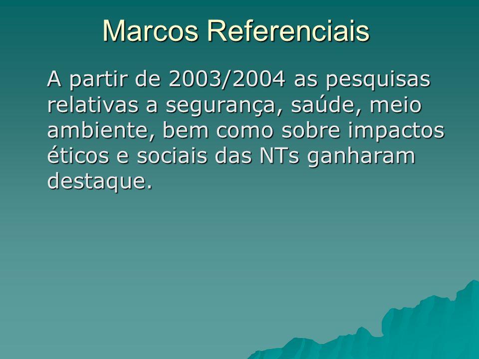 Marcos Referenciais A partir de 2003/2004 as pesquisas relativas a segurança, saúde, meio ambiente, bem como sobre impactos éticos e sociais das NTs ganharam destaque.