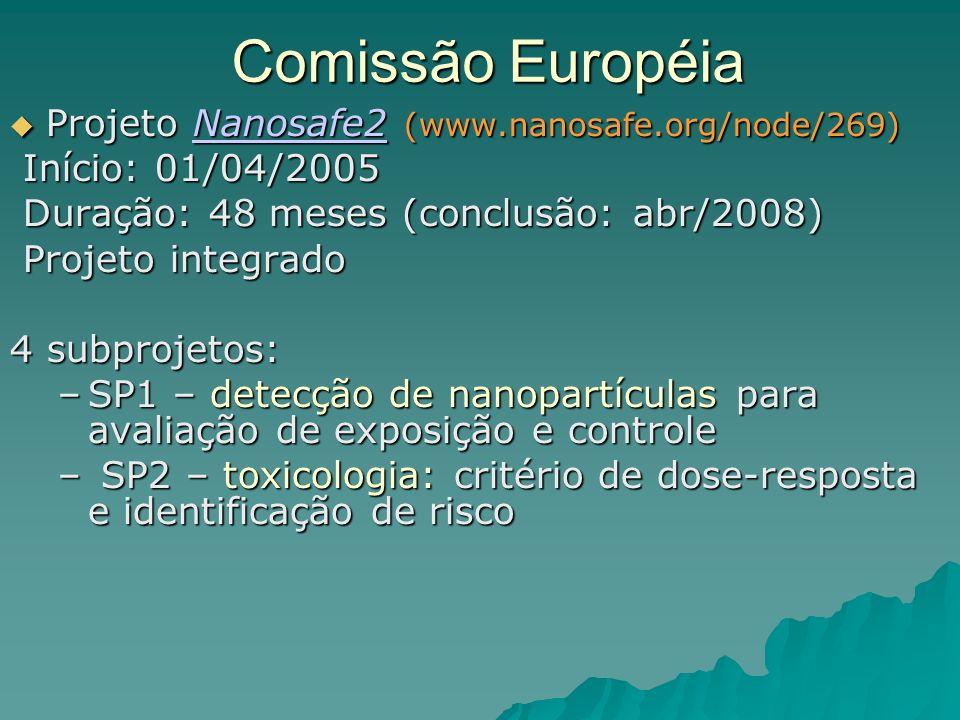 Comissão Européia Projeto Nanosafe2 (www.nanosafe.org/node/269) Projeto Nanosafe2 (www.nanosafe.org/node/269)Nanosafe2 Início: 01/04/2005 Início: 01/04/2005 Duração: 48 meses (conclusão: abr/2008) Duração: 48 meses (conclusão: abr/2008) Projeto integrado Projeto integrado 4 subprojetos: –SP1 – detecção de nanopartículas para avaliação de exposição e controle – SP2 – toxicologia: critério de dose-resposta e identificação de risco