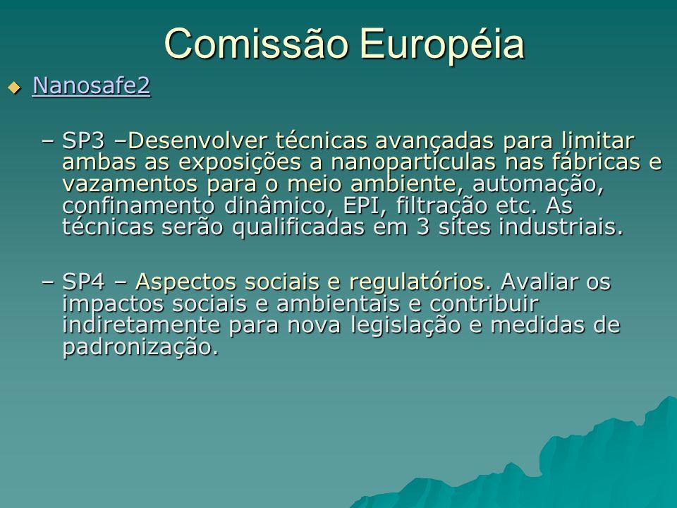 Comissão Européia Nanosafe2 Nanosafe2 Nanosafe2 –SP3 –Desenvolver técnicas avançadas para limitar ambas as exposições a nanopartículas nas fábricas e vazamentos para o meio ambiente, automação, confinamento dinâmico, EPI, filtração etc.