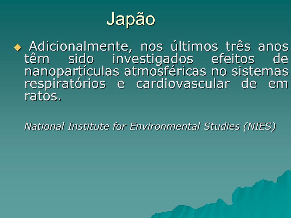 Japão Adicionalmente, nos últimos três anos têm sido investigados efeitos de nanopartículas atmosféricas no sistemas respiratórios e cardiovascular de em ratos.