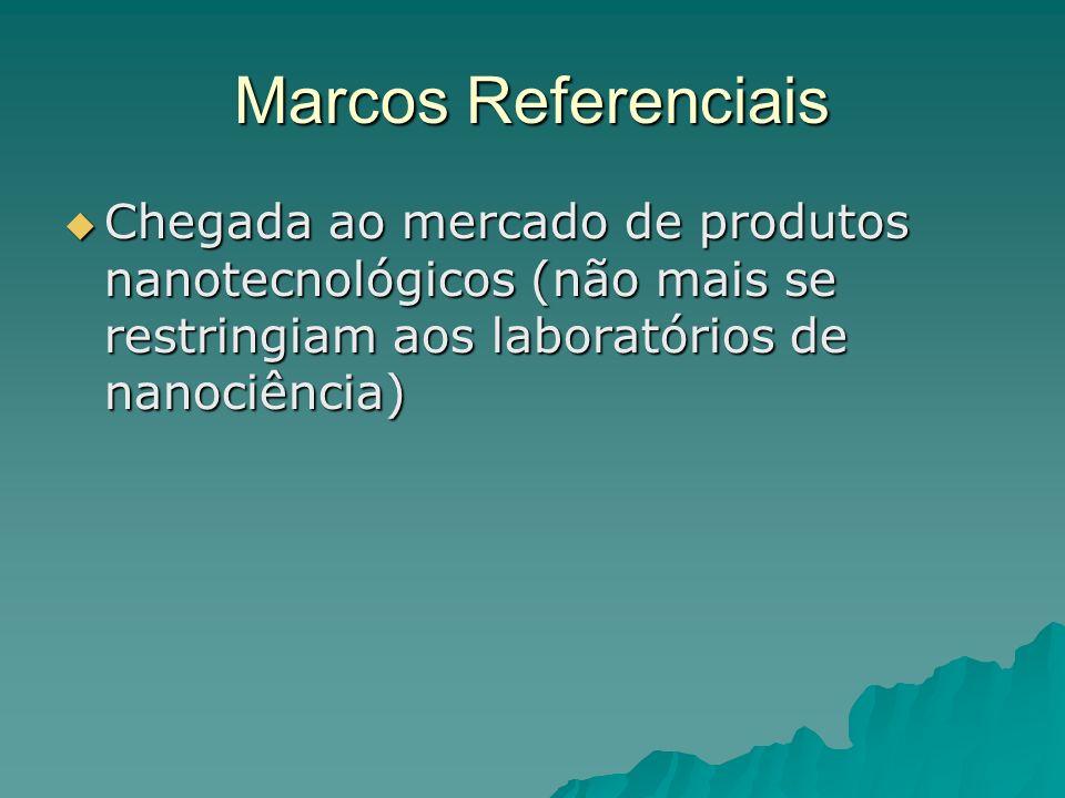 Marcos Referenciais Chegada ao mercado de produtos nanotecnológicos (não mais se restringiam aos laboratórios de nanociência) Chegada ao mercado de produtos nanotecnológicos (não mais se restringiam aos laboratórios de nanociência)