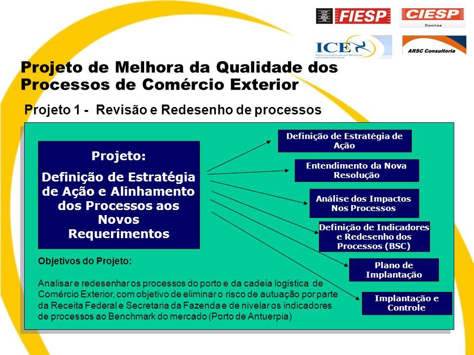 Projeto: Definição de Estratégia de Ação e Alinhamento dos Processos aos Novos Requerimentos Entendimento da Nova Resolução Análise dos Impactos Nos Processos Definição de Indicadores e Redesenho dos Processos (BSC) Plano de Implantação Projeto de Melhora da Qualidade dos Processos de Comércio Exterior Implantação e Controle Projeto 1 - Revisão e Redesenho de processos Objetivos do Projeto: Analisar e redesenhar os processos do porto e da cadeia logística de Comércio Exterior, com objetivo de eliminar o risco de autuação por parte da Receita Federal e Secretaria da Fazenda e de nivelar os indicadores de processos ao Benchmark do mercado (Porto de Antuerpia) Definição de Estratégia de Ação