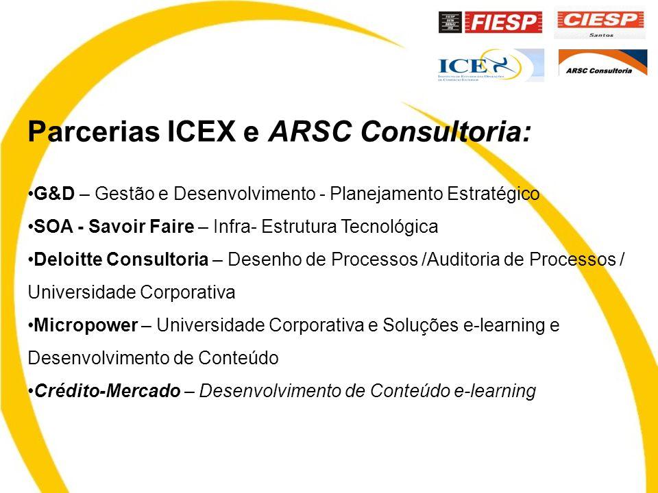 Parcerias ICEX e ARSC Consultoria: G&D – Gestão e Desenvolvimento - Planejamento Estratégico SOA - Savoir Faire – Infra- Estrutura Tecnológica Deloitte Consultoria – Desenho de Processos /Auditoria de Processos / Universidade Corporativa Micropower – Universidade Corporativa e Soluções e-learning e Desenvolvimento de Conteúdo Crédito-Mercado – Desenvolvimento de Conteúdo e-learning