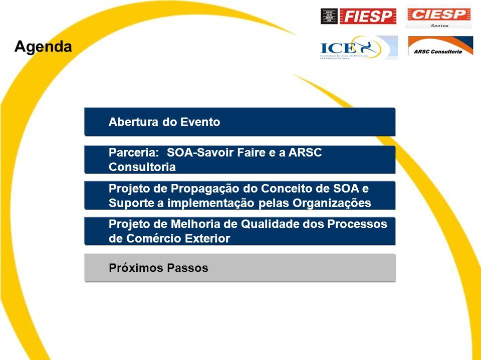 Abertura do Evento Parceria: SOA-Savoir Faire e a ARSC Consultoria Projeto de Propagação do Conceito de SOA e Suporte a implementação pelas Organizações Projeto de Melhoria de Qualidade dos Processos de Comércio Exterior Próximos Passos Agenda
