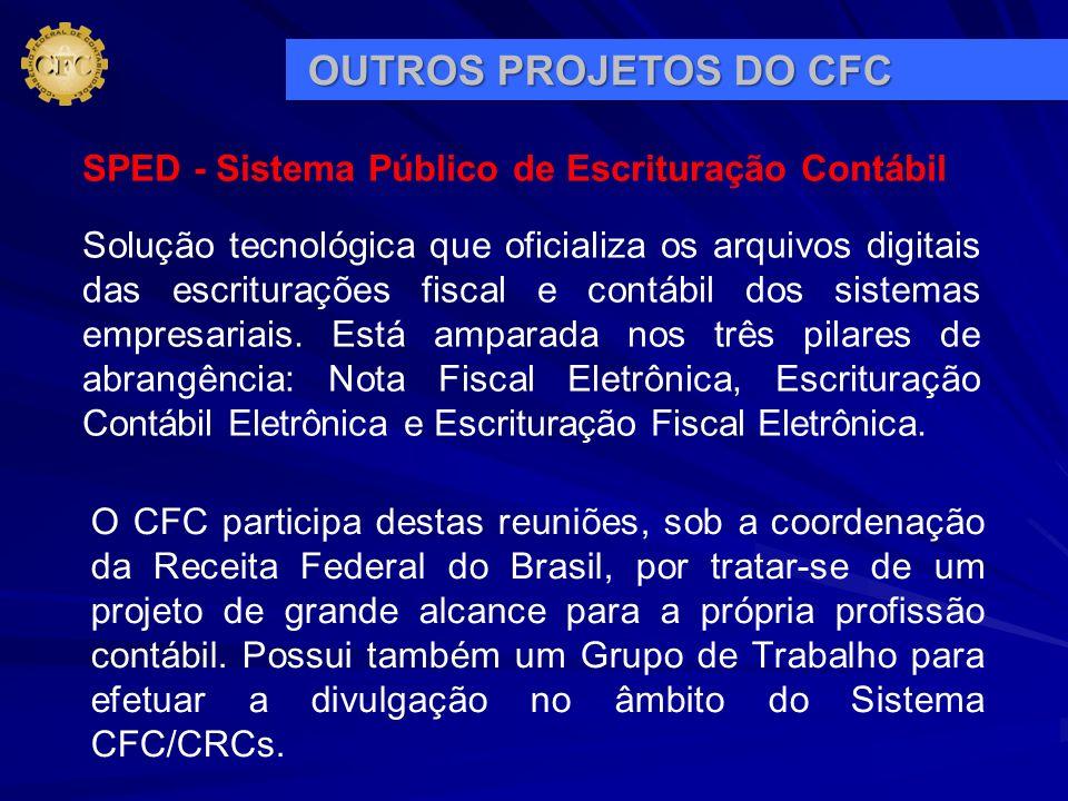 SPED - Sistema Público de Escrituração Contábil Solução tecnológica que oficializa os arquivos digitais das escriturações fiscal e contábil dos sistem