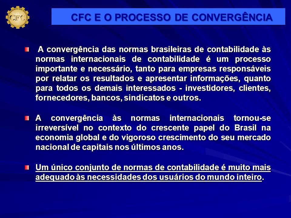 A convergência das normas brasileiras de contabilidade às normas internacionais de contabilidade é um processo importante e necessário, tanto para emp