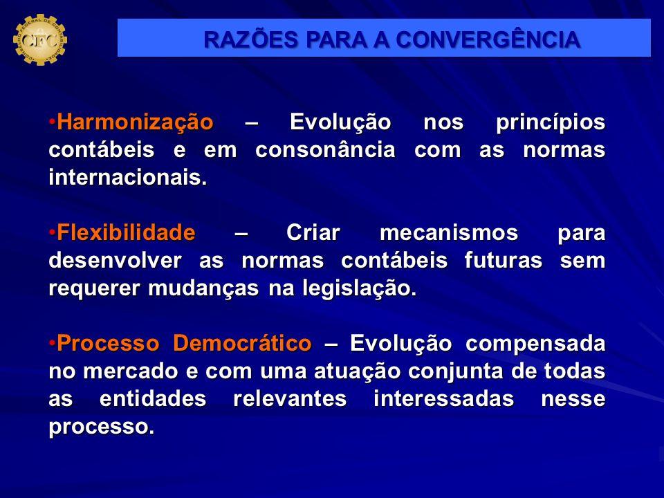 Harmonização – Evolução nos princípios contábeis e em consonância com as normas internacionais.Harmonização – Evolução nos princípios contábeis e em c