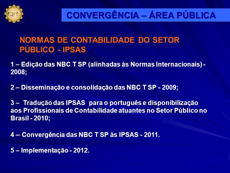 NORMAS DE CONTABILIDADE DO SETOR PÚBLICO - IPSAS 1 – Edição das NBC T SP (alinhadas às Normas Internacionais) - 2008; 2 – Disseminação e consolidação
