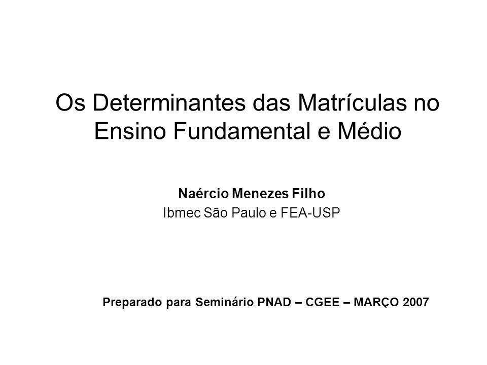 Relação Matrícula-Professor em 2005 por UF no EM Fonte: CENSO Escolar