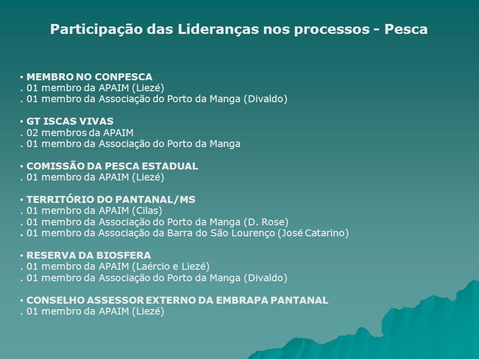 Participação das Lideranças nos processos - Pesca MEMBRO NO CONPESCA. 01 membro da APAIM (Liezé). 01 membro da Associação do Porto da Manga (Divaldo)
