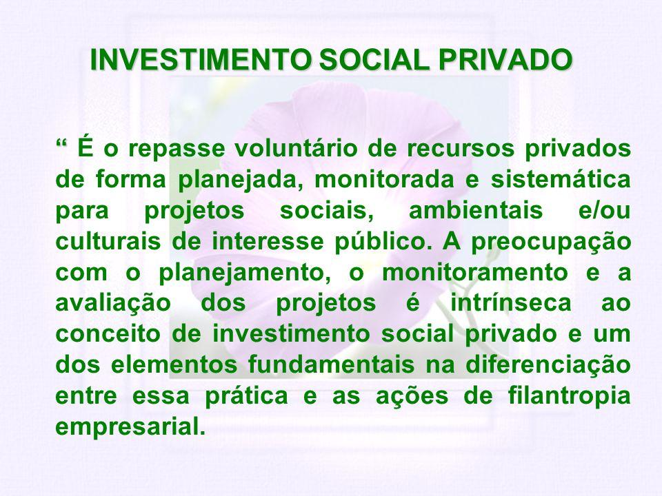 INVESTIMENTO SOCIAL PRIVADO É o repasse voluntário de recursos privados de forma planejada, monitorada e sistemática para projetos sociais, ambientais