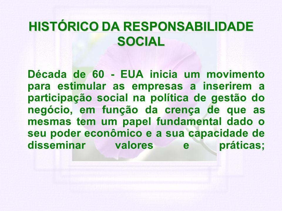 HISTÓRICO DA RESPONSABILIDADE SOCIAL Década de 60 - EUA inicia um movimento para estimular as empresas a inserirem a participação social na política d