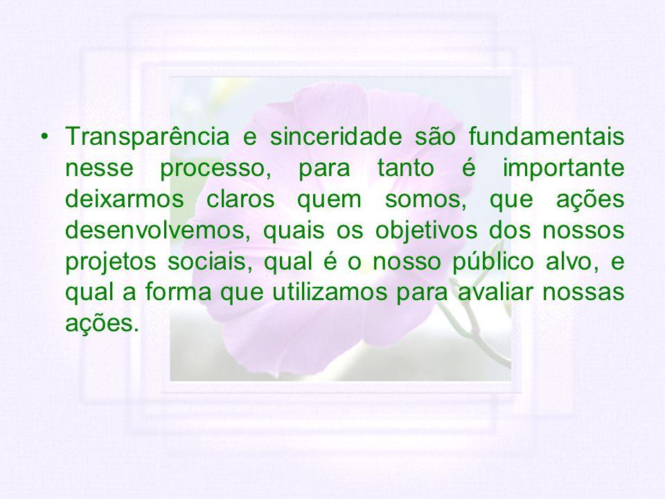 No Brasil - a década de 90 é o marco em função das crescentes demandas sociais, da expansão do 3º Setor, das expectativas/pressões internas e externas nas empresas, da ação das empresas concorrentes, do crescente grau de R.S por parte do empresariado, da Ação pela Cidadania e da criação de Institutos e Fundações empresariais.