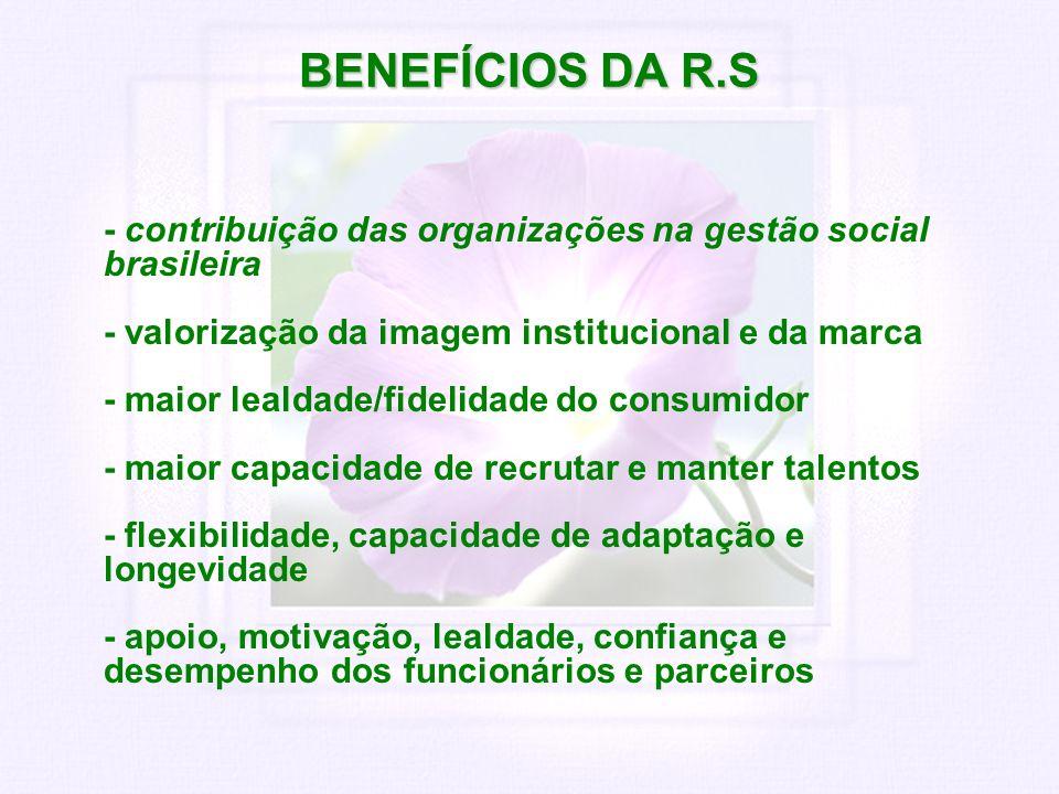 BENEFÍCIOS DA R.S - contribuição das organizações na gestão social brasileira - valorização da imagem institucional e da marca - maior lealdade/fideli