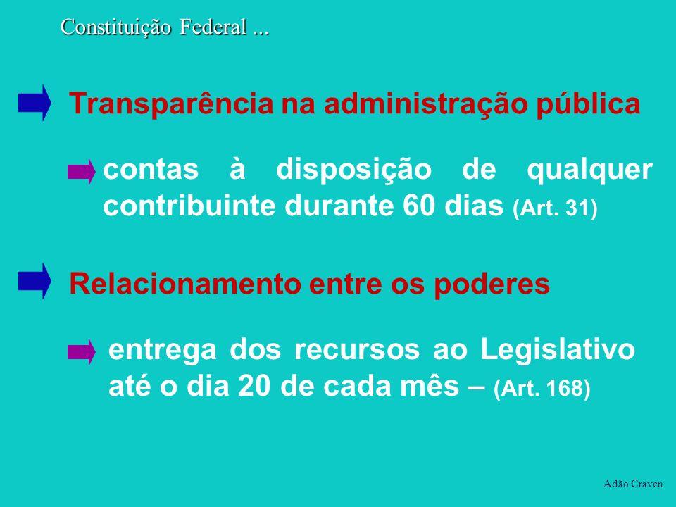 Adão Craven Constituição Federal... contas à disposição de qualquer contribuinte durante 60 dias (Art. 31) Relacionamento entre os poderes Transparênc