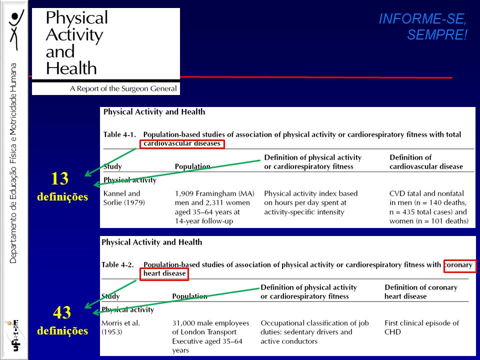 Departamento de Educação Física e Motricidade Humana 13 definições 43 definições INFORME-SE, SEMPRE!