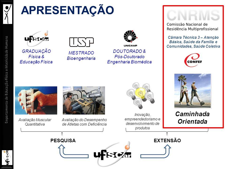 Departamento de Educação Física e Motricidade Humana Ministério da Cultura http://cnrms.mec.gov.br RESIDÊNCIA MULTIPROFISSIONAL INFORME-SE, SEMPRE!
