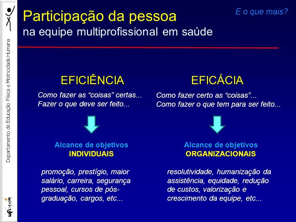 Departamento de Educação Física e Motricidade Humana Alcance de objetivos INDIVIDUAIS promoção, prestígio, maior salário, carreira, segurança pessoal,