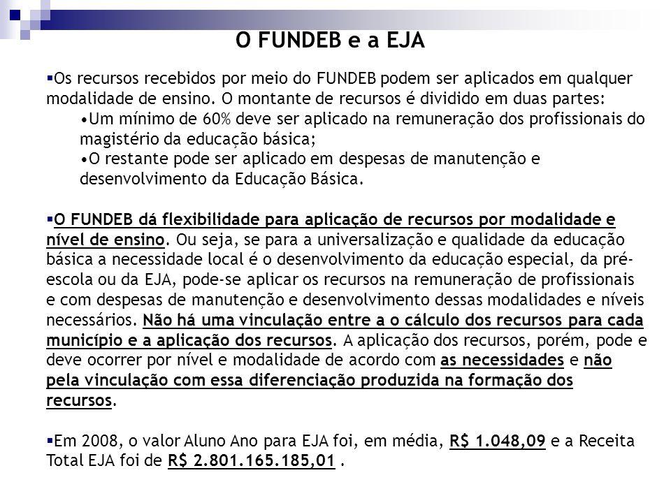 Os recursos recebidos por meio do FUNDEB podem ser aplicados em qualquer modalidade de ensino. O montante de recursos é dividido em duas partes: Um mí