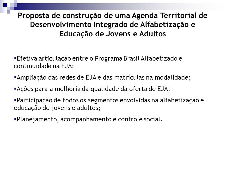 Proposta de construção de uma Agenda Territorial de Desenvolvimento Integrado de Alfabetização e Educação de Jovens e Adultos Efetiva articulação entr